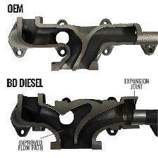 BD Diesel Exhaust Manifold