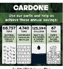 Cardone Power Window Motor Gear Kit  Rear