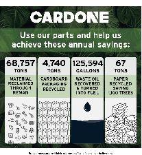 Cardone Headlight Motor  Right
