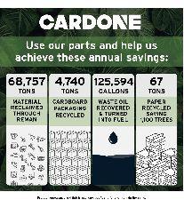 Cardone Turbocharger Service Kit