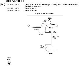 Dynomax Exhaust System Kit