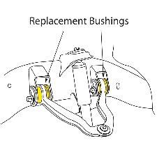 Moog Suspension Control Arm Bushing  Front Upper