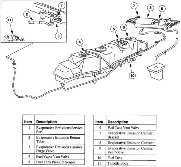 Wiring Diagram Pdf  2002 Lincoln Blackwood Engine Diagram