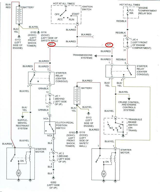 1996 chrysler sebring starting schematic 1f3cf14c14d70a8cba068c1aa2b2a946 chrysler sebring hastings make up air wiring diagrams at fashall.co