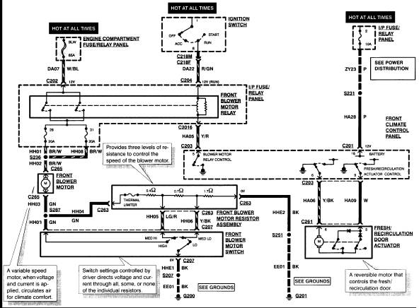 1993 Mercury Villager Engine Diagram Wiring Diagrams Schematic: 1996 Mercury Villager Wiring Diagram At Eklablog.co
