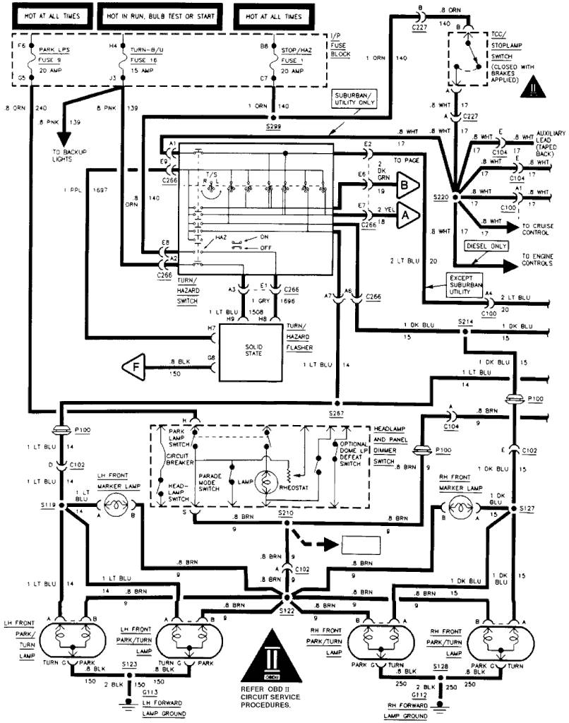 tail l socket Residential Meter Socket Wiring Diagram 1997 chevy truck rear turn signal issues