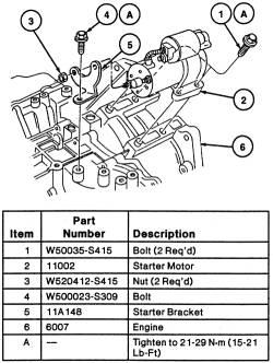 [DIAGRAM_5UK]  Mercury Starter Solenoid | 1999 Mercury Cougar Starter Wiring |  | Car Junky