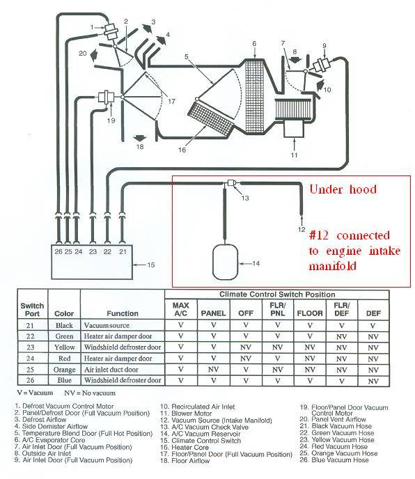 Ford Windstar Heater Control Schematic Circuit Connection Diagram \u2022rhscooplocalco: 2001 Ford Windstar Transmission Wiring Diagram At Gmaili.net