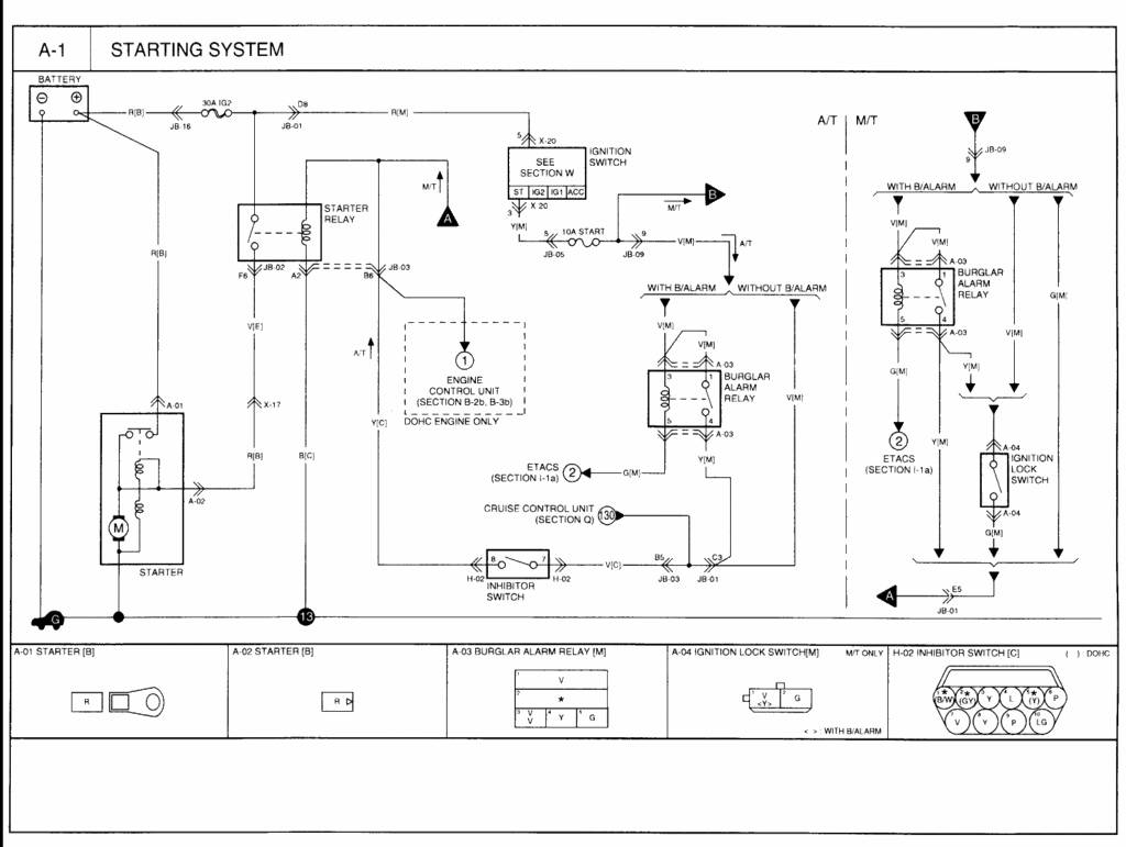 Kia Ignition Switch Starter Wiring Diagram You Also Have A 30amp Fuse That Powers Both The And Relay Here Is So Can Test Circuit