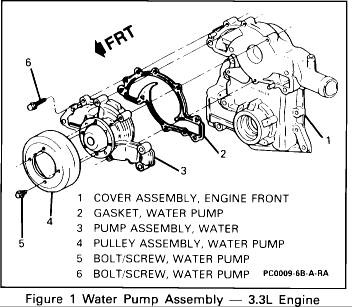 1991 Oldsmobile 3 1 Engine Diagram - Wiring Diagram Schema