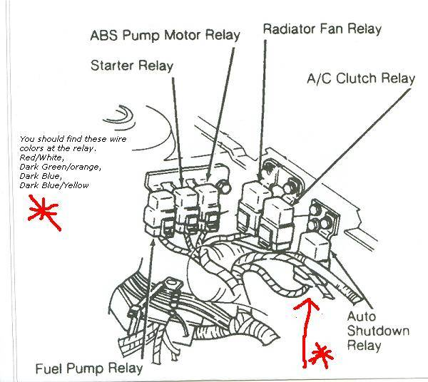 plymouth laser relay wiring diagram plymouth free wiring diagrams rh dcot org Fuel Pump Installation Fuel Pump Assembly Diagram