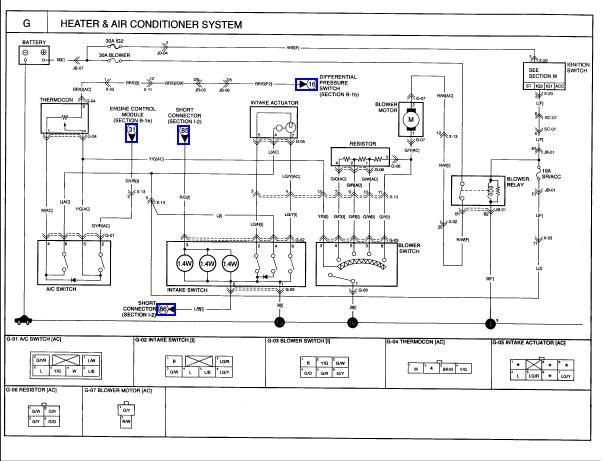 Kia Blower Motor Resistor on kia serpentine belt diagram, kia o2 sensor diagram, kia steering diagram, kia engine parts diagram, kia wiring diagram, kia 6 cylinder engine diagram, kia spectra air conditioner diagram, kia transmission diagram, kia air conditioning flow, kia car ac diagram, kia 4 cylinder engine diagram,