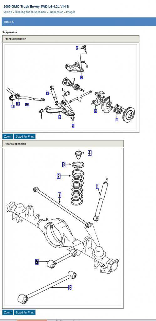 change struts 2003 gmc envoy xl 0e7fbe3bb516f42b8bdfc9df8a0a00b9 gmc envoy  at eliteediting.co