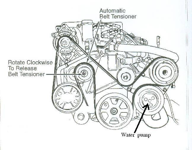 Dodge Flathead 6 Engine Diagram in addition 1949 Ford Transmission Diagram likewise 4 Speed Muncie 111071 also 1099253 Replacing Old Mechanical Distributor Cap And Rotor On My 92 F150 Truck With A New Electronic System additionally Ubbthreads. on ford flathead 4 cylinder engine