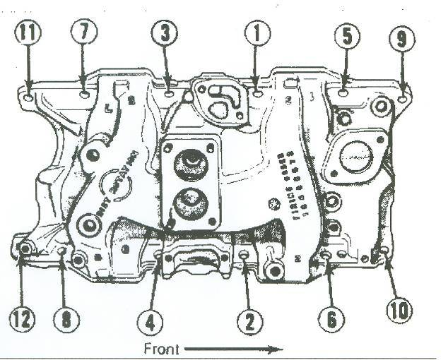 small block chevy engines