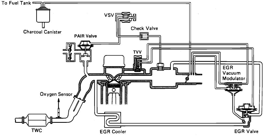 Toyota Egr Valverhcarjunky: Egr For 1991 Toyota Previa Engine Diagram At Elf-jo.com