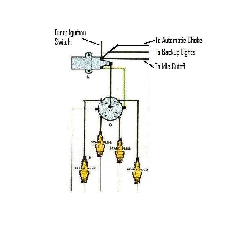 ignition coil 792f76b6d7d4e800f3c338ddcc27a03c shovelhead wiring diagram 1977 shovelhead wiring harness \u2022 free dyna s ignition wiring schematic harley at fashall.co
