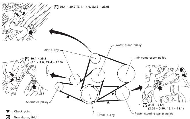 Nissan Belt. Its The Ac And Alternator Belt If You Look At This Area Where Belts Cross Together Between Two Idler Pulleys. Nissan. Nissan Pathfinder Fan Belt Routing Diagrams At Scoala.co