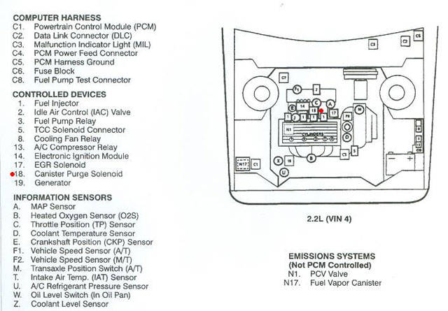 3 3l engine compartment diagram html