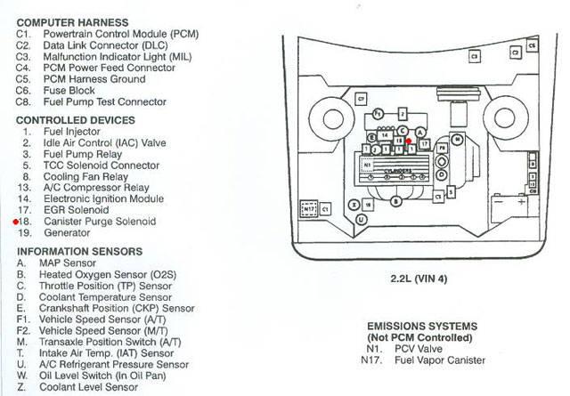 purge valve fault code 53afee942f191ea896c92bf3da37b9fd purge valve Mazda B3000 Fuse Box Diagram at honlapkeszites.co
