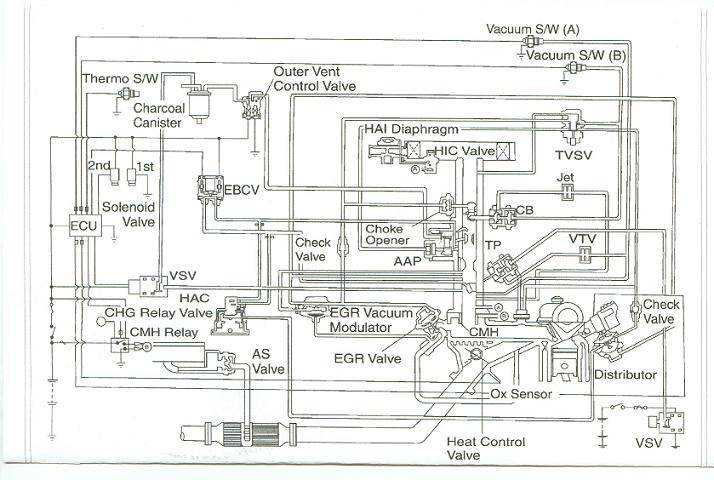 Toyota repair manual this is the only diagram ive got for an 86 hope it helps sciox Images
