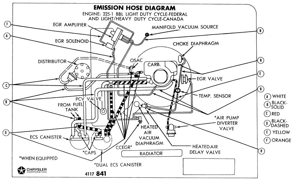 1986 dodge ram 50 vacuum diagram  dodge  auto parts